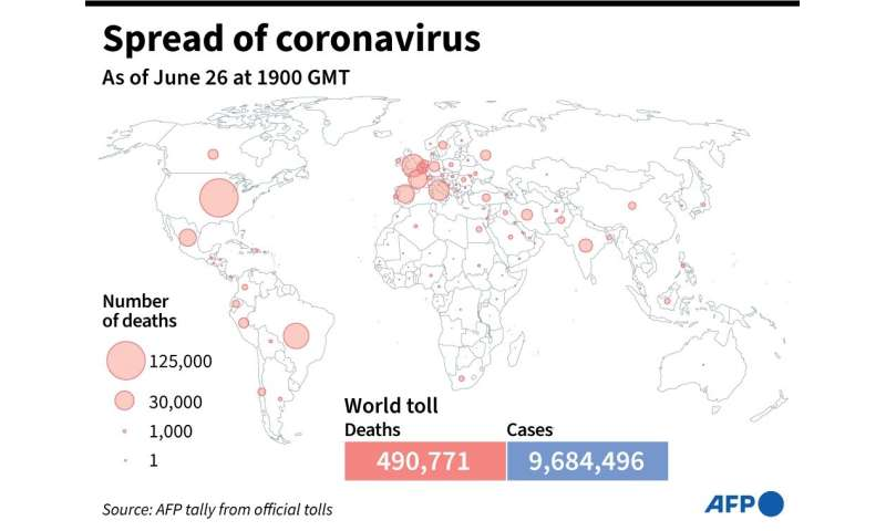 World map showing official number of coronavirus deaths per country, as of June 26, 2020 at 1900 GMT