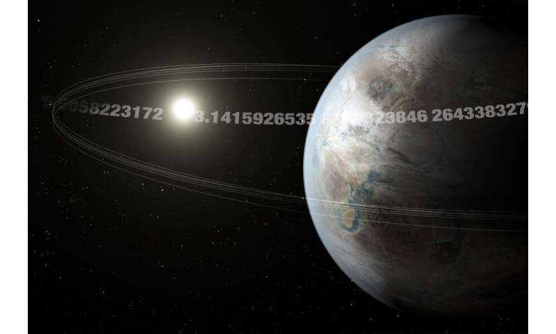 Astronomers discover an Earth-sized 'pi planet' with a 3.14-day orbit