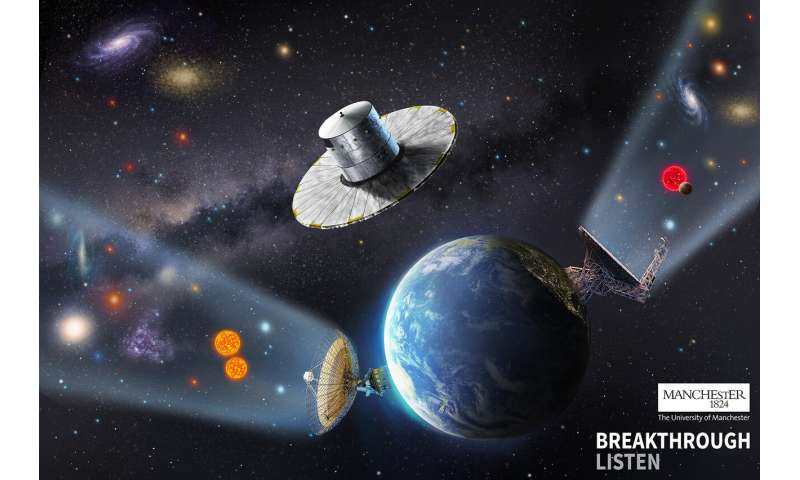 Breakthrough narrows intelligent life search in Milky Way