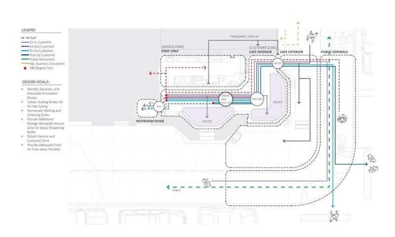Design-minded strategies for greener, healthier indoor spaces
