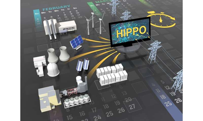 High-performance computing helps grid operators manage increasing complexity