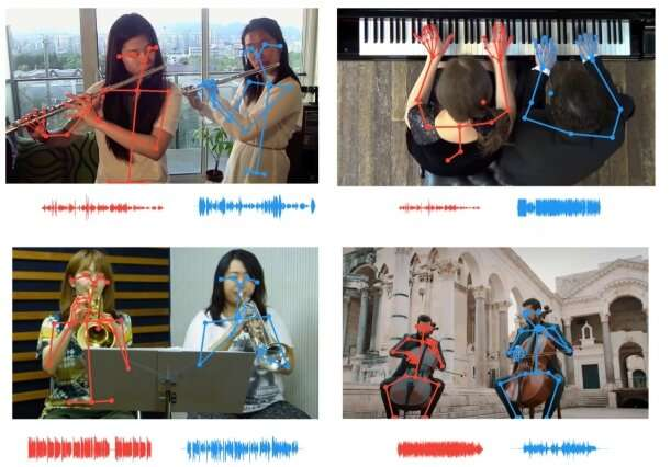 Identifying a melody by studying a musician's body language