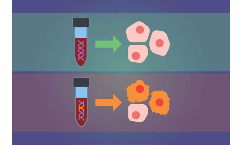 Personalized blood biopsies may provide signal of cancer recurrence