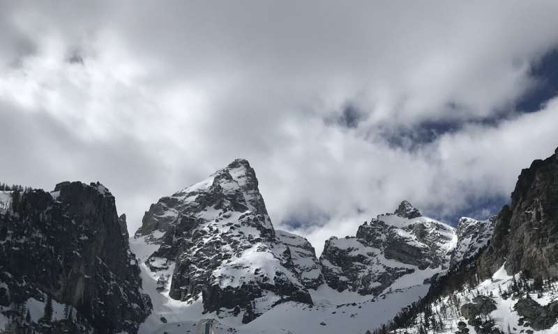 Some glaciers in the Tetons found to have survived the early Holocene warming