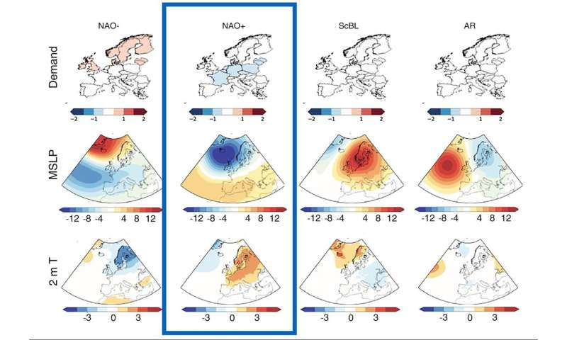 The current winter is a big win for seasonal forecasts
