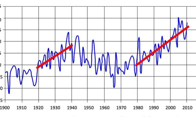 Un estudio sugiere que los grandes terremotos son la causa del calentamiento del Ártico