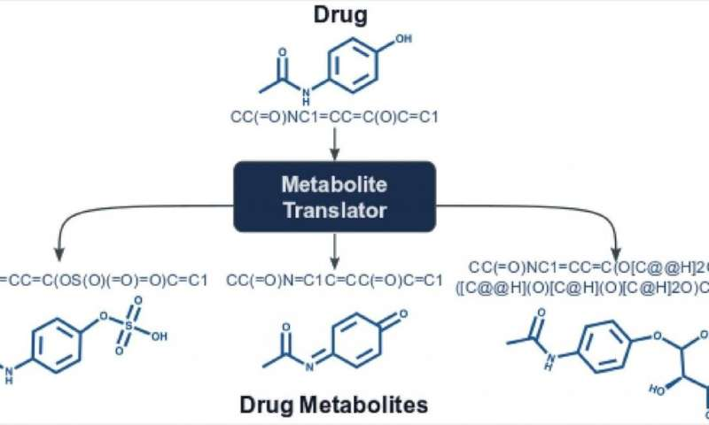 Deep learning gives a boost to drug design