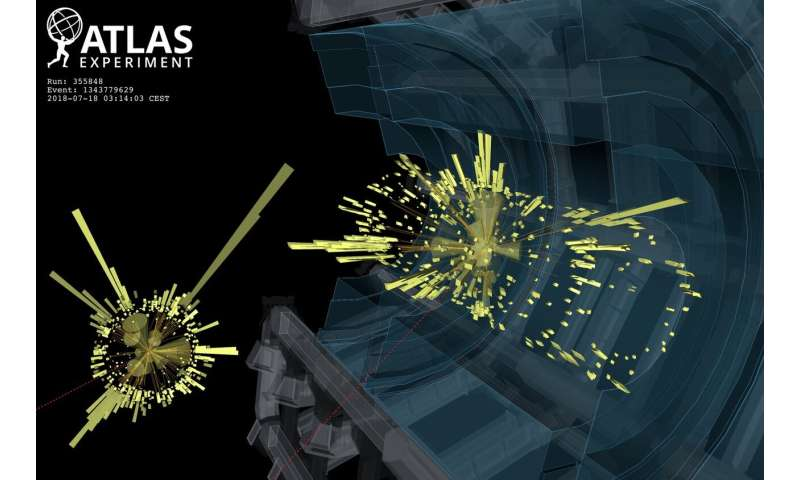 ATLAS Experiment searches for Natural Supersymmetry using Novel Techniques