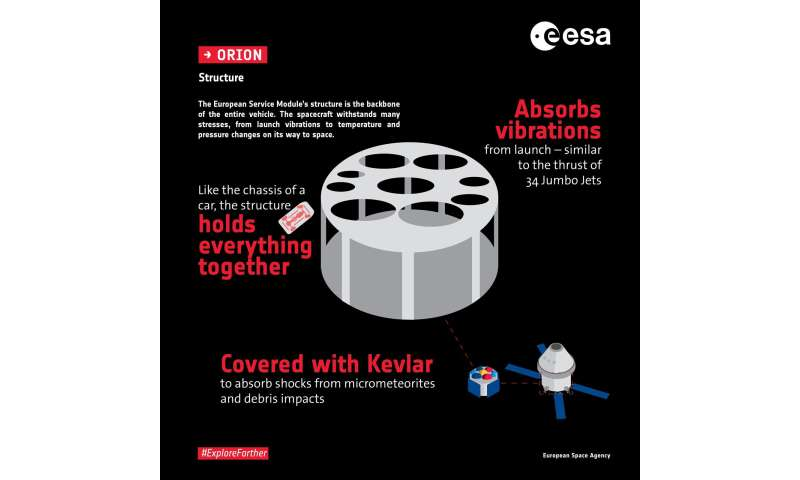 European service module structure for moon landing arrives in Bremen