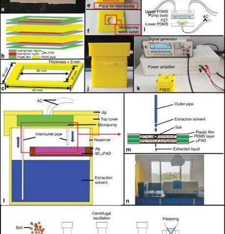 Heavy metal ion detection and extraction using paper-based devices fabricated via atom stamp printing