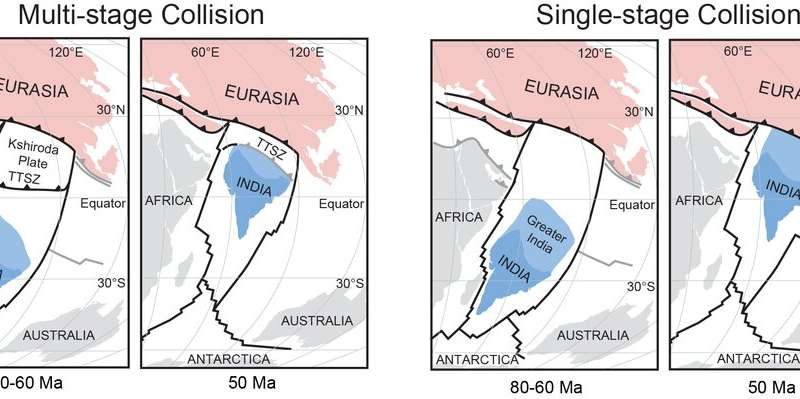 Magnetism of Himalayan rocks reveals the mountains' complex tectonic history