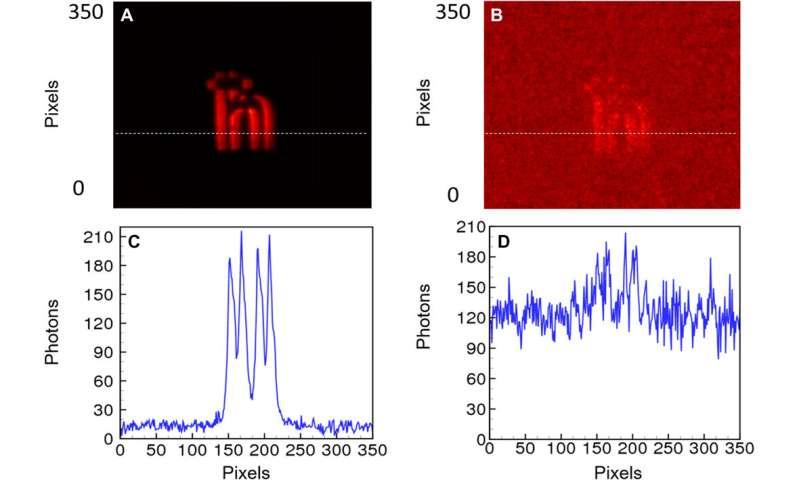 Metasurface enabled quantum edge detection