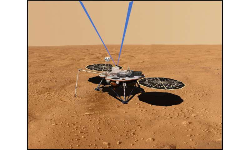 NASA scientists leverage carbon-measuring instrument for Mars studies