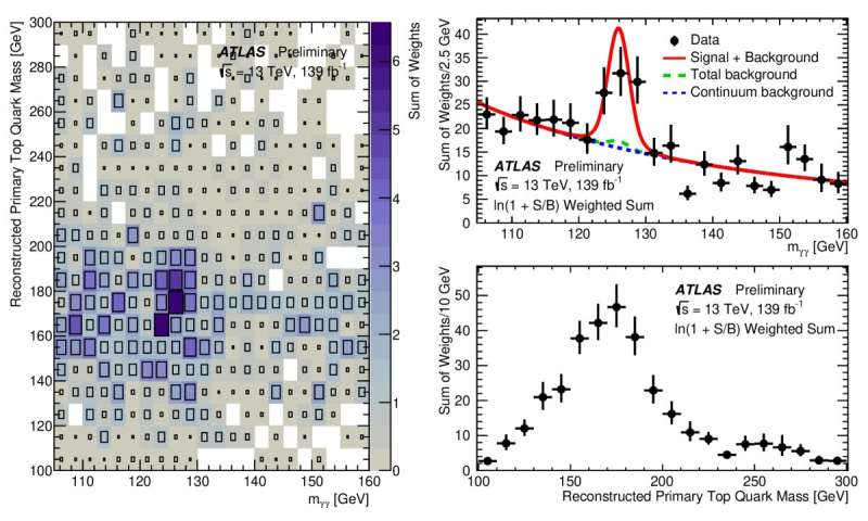 Searching for new sources of matter–antimatter symmetry breaking in Higgs boson interaction with top quarks