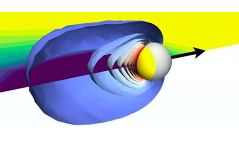 The realization of active microscale Marangoni surfers