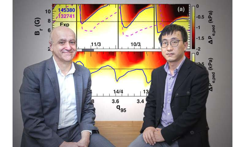 Scientists propose method for eliminating damaging heat bursts in fusion device