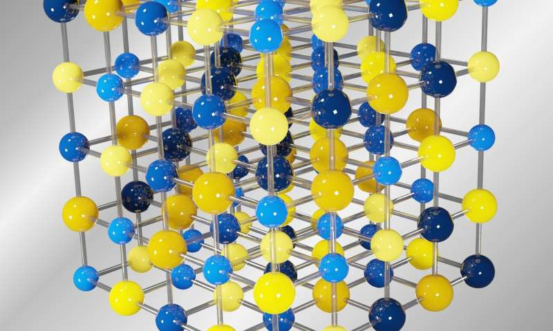 Scientists discover new class of semiconducting entropy-stabilized materials