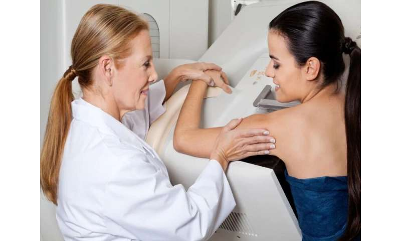 Breast cancer incidence rising for young women since 1935