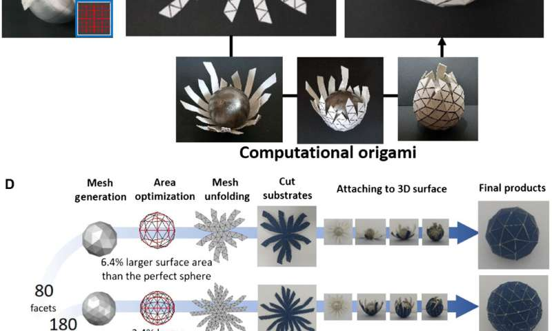 Computational wrapping: a universal method to wrap 3-D curved surfaces with non-stretchable materials