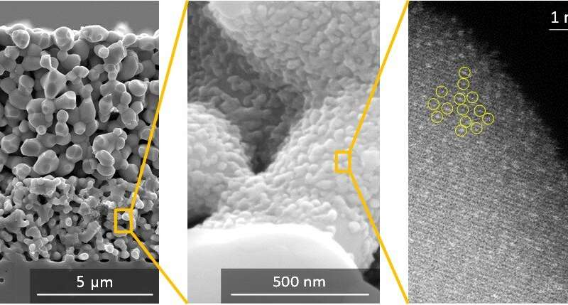 High-performance single-atom catalysts for high-temperature fuel cells