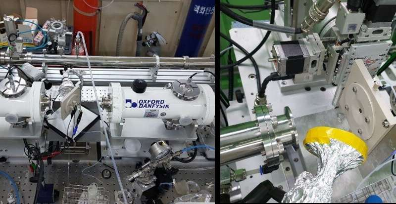 KIST develops low-price, high-efficiency catalyst that converts CO2 into chemicals