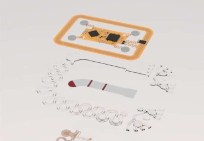 Multifunctional skin-mounted microfluidic skin device able to measure stress in multiple ways