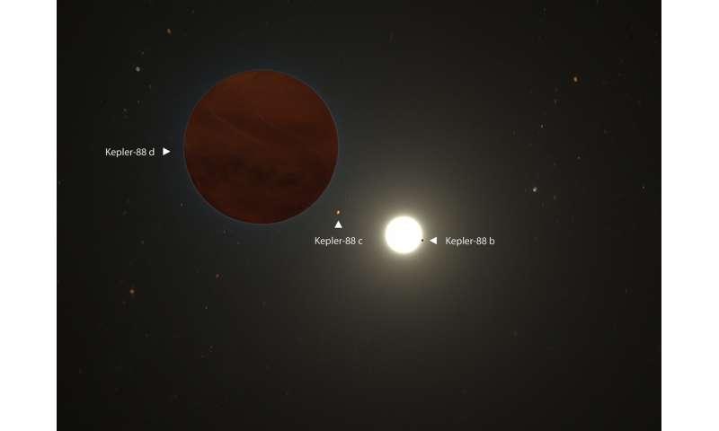 Newly discovered exoplanet dethrones former king of Kepler-88 planetary system