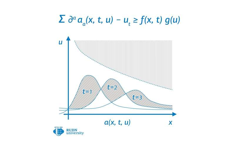 RUDN University mathematician discovered conditions for stabilization of higher order differential inequalities
