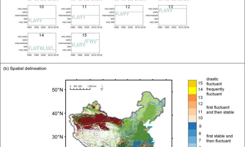 Scientists analyze spatio-temporal differentiation of spring phenology in China from 1979 to 2018