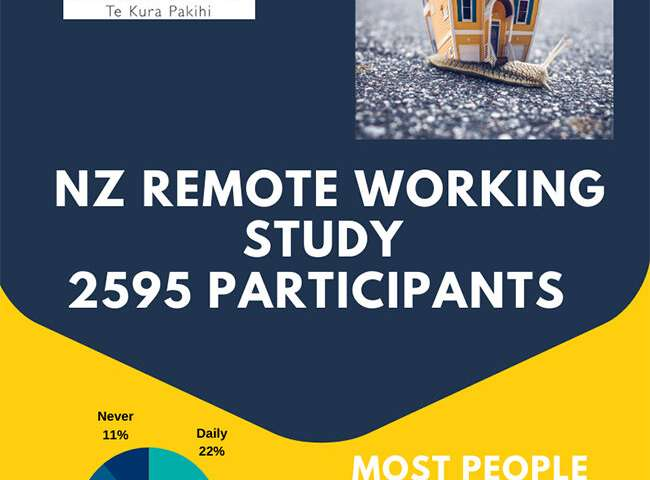 Study investigates New Zealanders' attitudes toward working from home