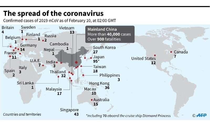 The spread of the coronavirus