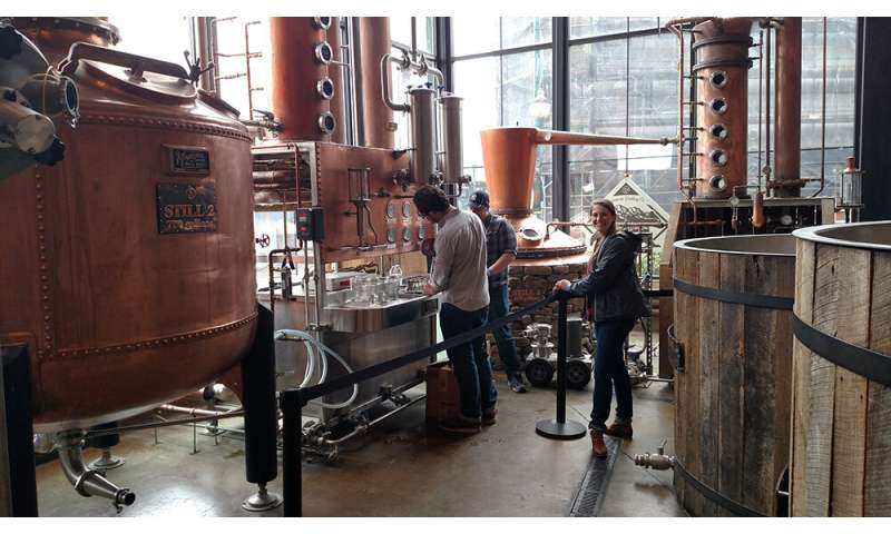 Unraveling the secrets of Tennessee whiskey
