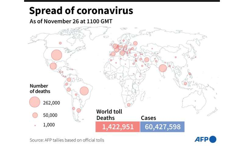 World map showing the number of Covid-19 deaths by country, as of November 26, 2020 at 1100 GMT