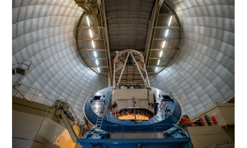 5000 eyes on the skies: Scientists choreograph robots to observe distant galaxies