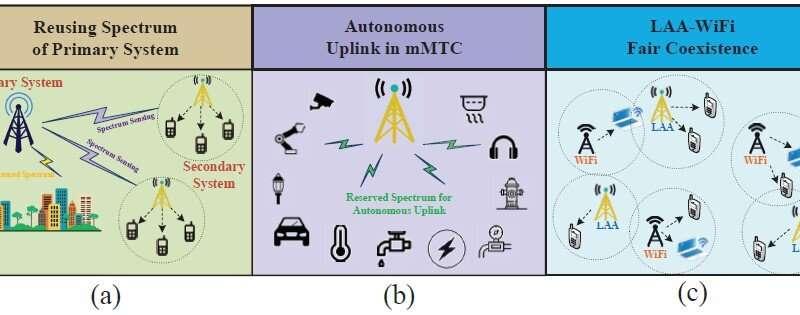 Researchers Develop an Intelligent Spectrum Sensing Technique for 5G communications