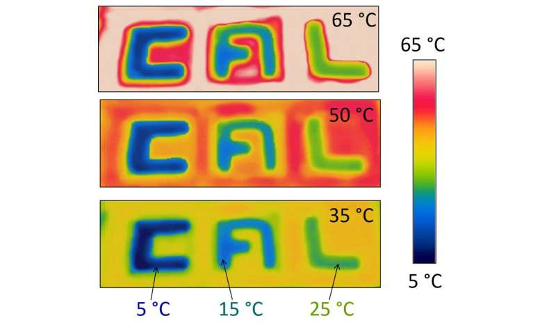 Researchers create 'decoy' coatings that trick infrared cameras