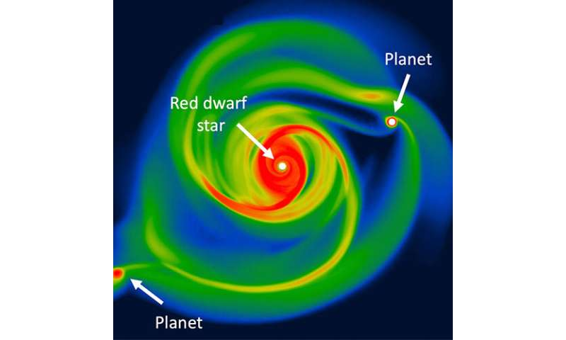 Astronomers find a way to form 'fast and furious' planets around tiny stars
