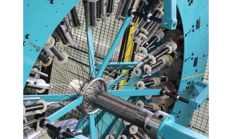 Textile-based composites could weave future of aerospace engineering