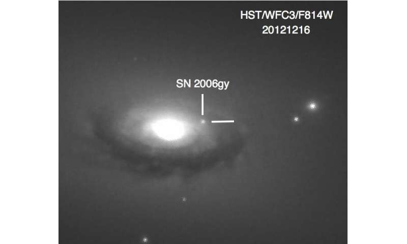 The explosive origin of superluminous supernova SN 2006gy