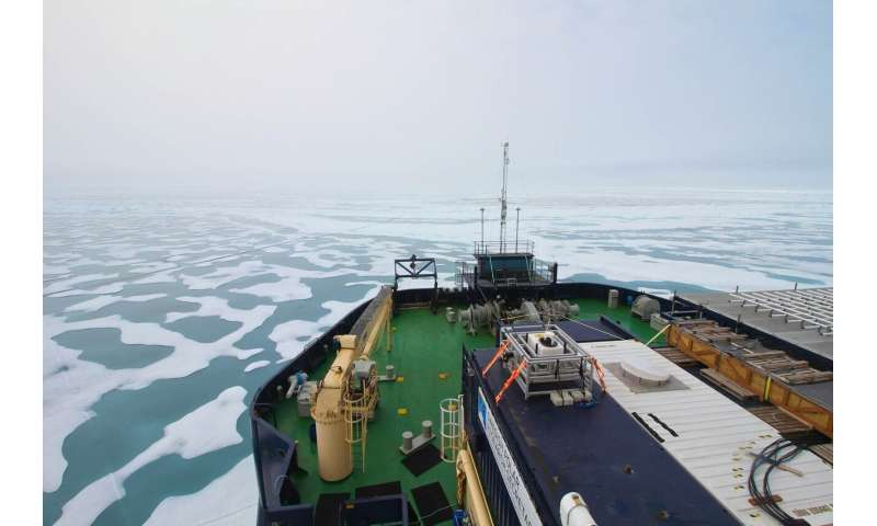 Researchers make critical advances in quantifying methane released from the Arctic Ocean