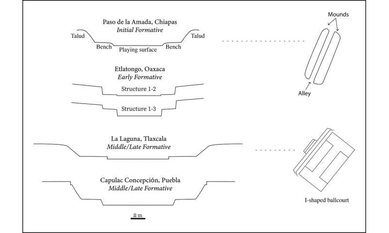 Ancient ballcourt in Mexico suggests game was played in the highlands earlier than thought