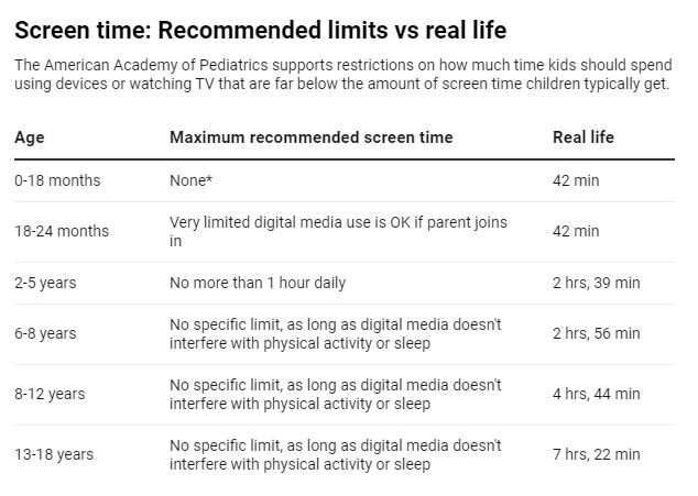 Parents, cut yourself some slack on screen time limits while you're stuck at home