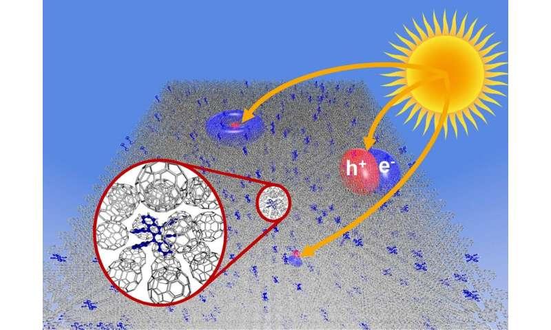 Molecular vibrations reduce the maximum achievable photovoltage in organic solar cells