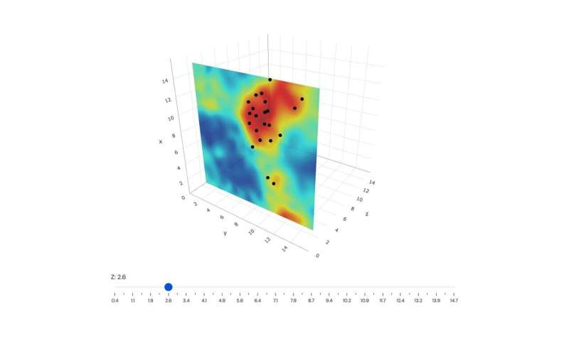 AI system that predicts movement of glass molecules transitioning between liquid and solid states