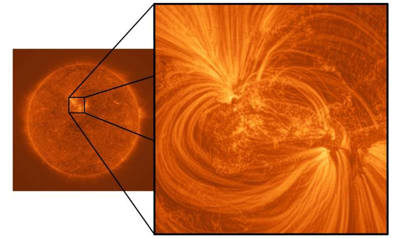 New images reveal fine threads of million-degree plasma woven throughout the Sun's atmosphere