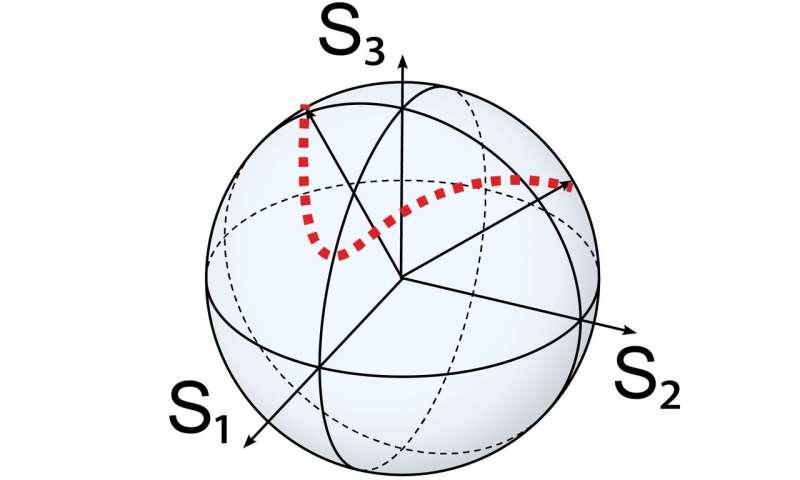Ghost moves towards communication: Correlated unpolarized photons enable camouflaged secure communication