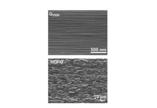 Ultrasonic technique discloses the identity of graphite