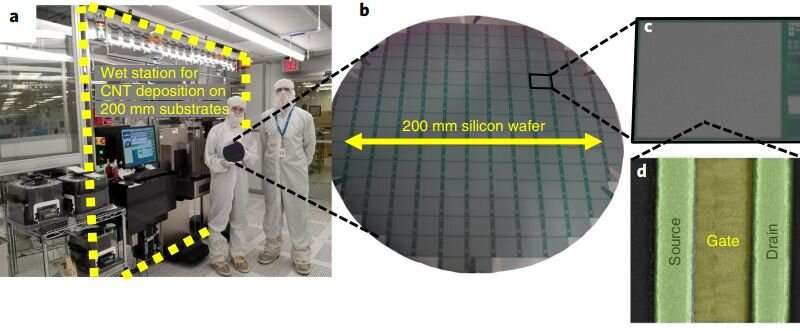 Carbon nanotube transistors make the leap from lab to factory floor