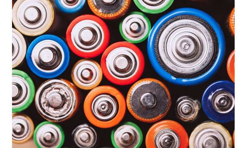 New NiMH batteries perform better when made from recycled old NiMH batteries