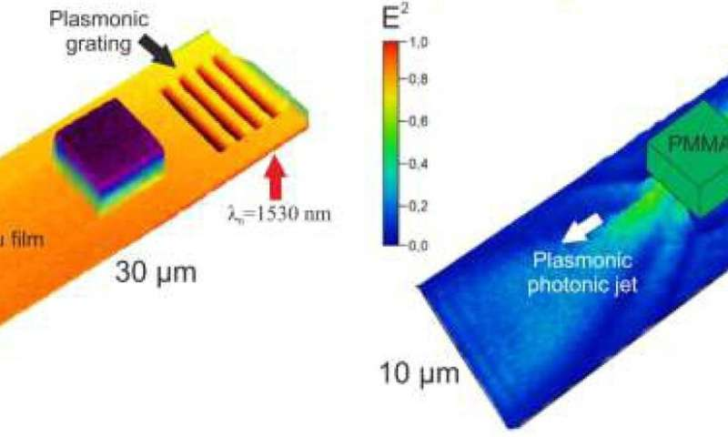 For the first time, researchers focus plasmons into nanojet